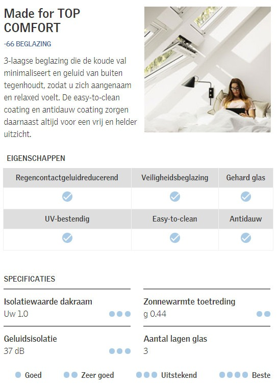 VELUX Glas type --66 Top comfort beglazing